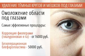 Салонные процедуры от мешков под глазами